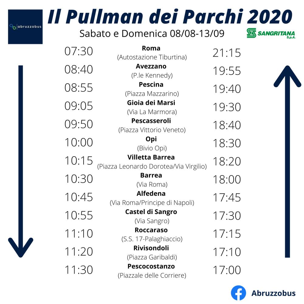 Roma-Parchi d'Abruzzo 2020